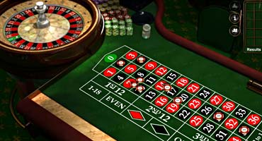 tips to Bit coin Casinos
